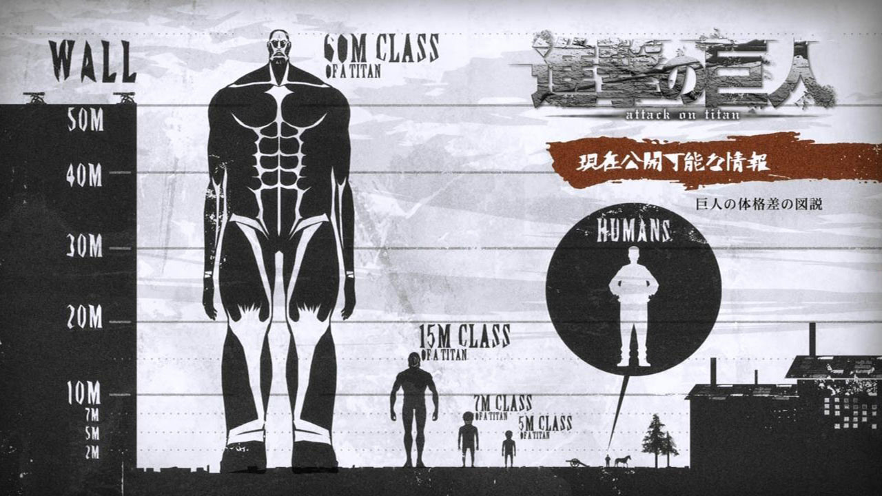 source: shingekinokyojin.wikia.com